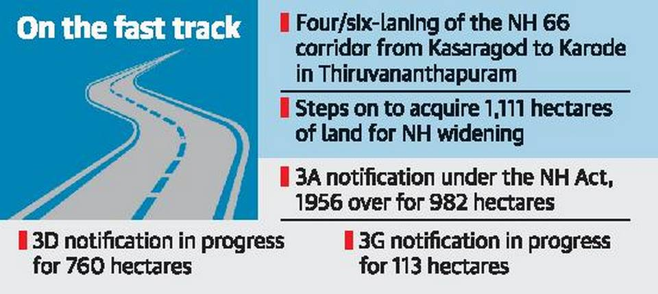 kiifb-to-provide-5200-cr-for-nh-land-acquisition