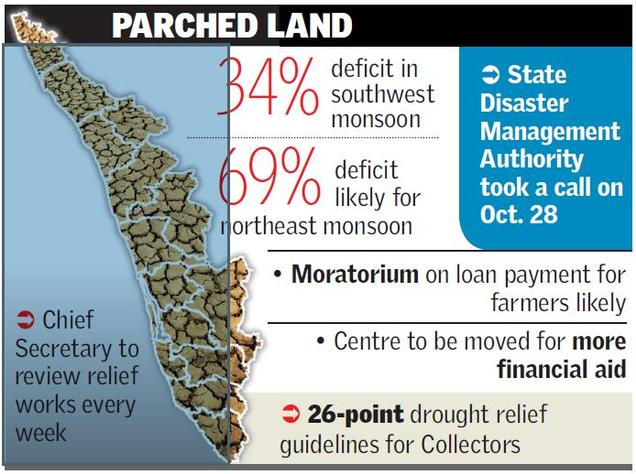 kerala-declared-drought-hit