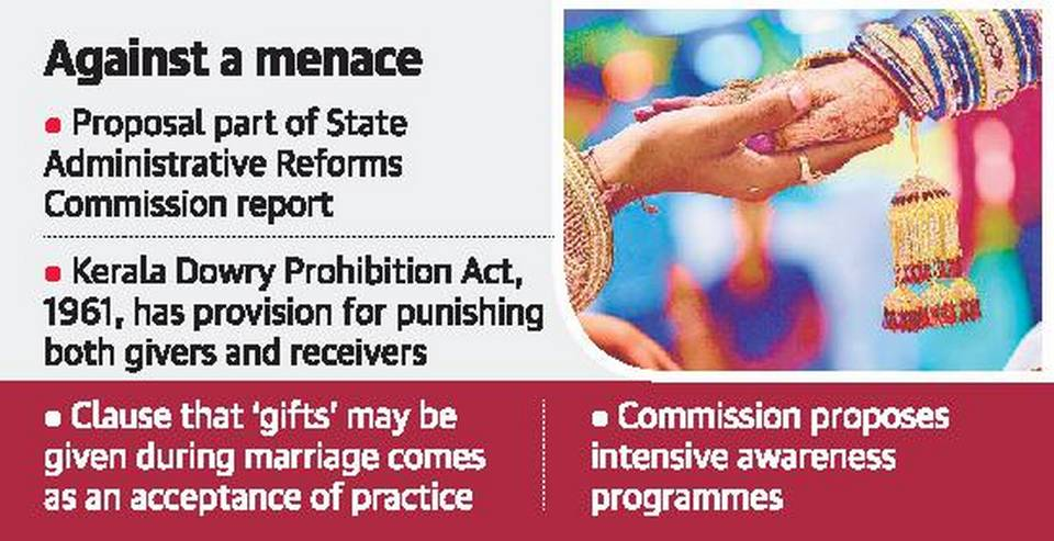 kerala-panel-proposes-to-treat-dowry-givers-as-victims